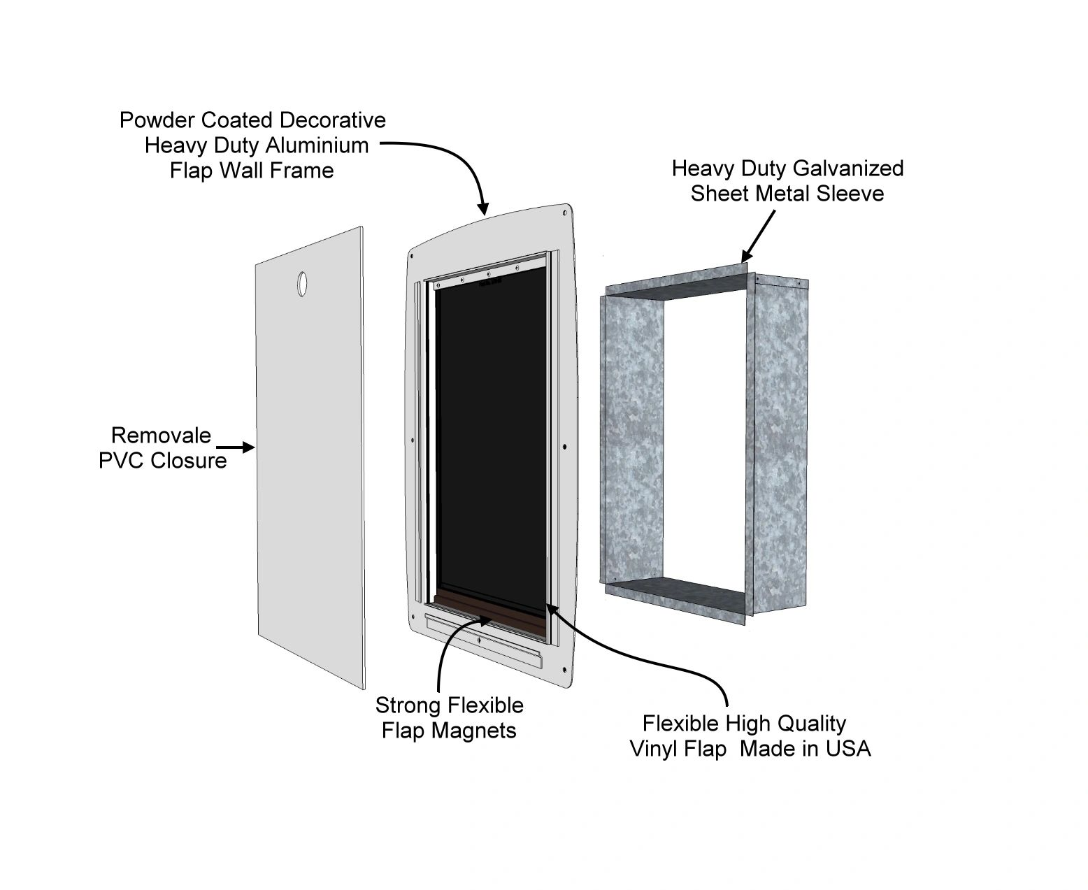 Interior Wall Flap Frame, terms of use, Installation video