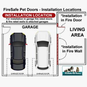 door location fire rated